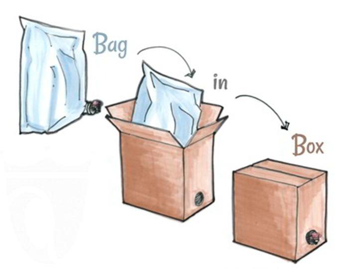 Esquema del bag-in-a-box: un sistema ara evitar el detrioro de líquidos